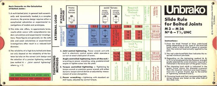slide charts