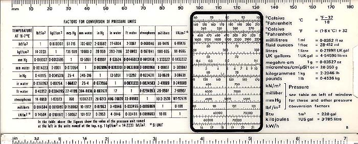 Metric Imperial Conversion Chart Printable 9jasports