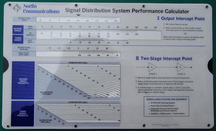 Electronic Slide Charts